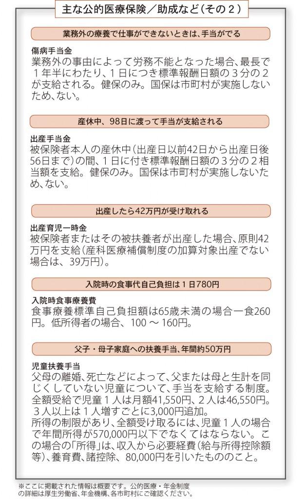 hoken-minaoshi_041