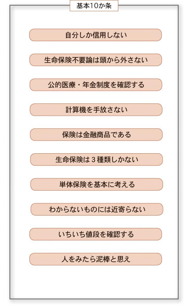 hoken-minaoshi_065