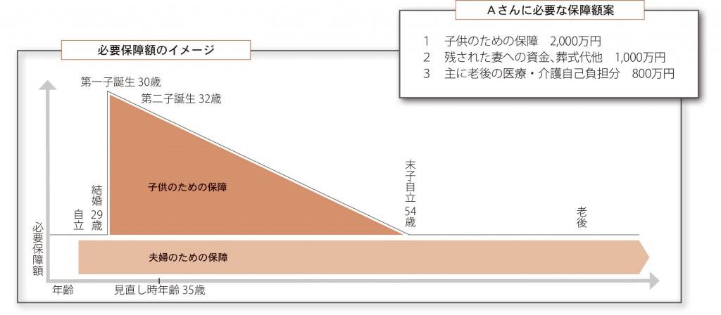 hoken-minaoshi_098-099