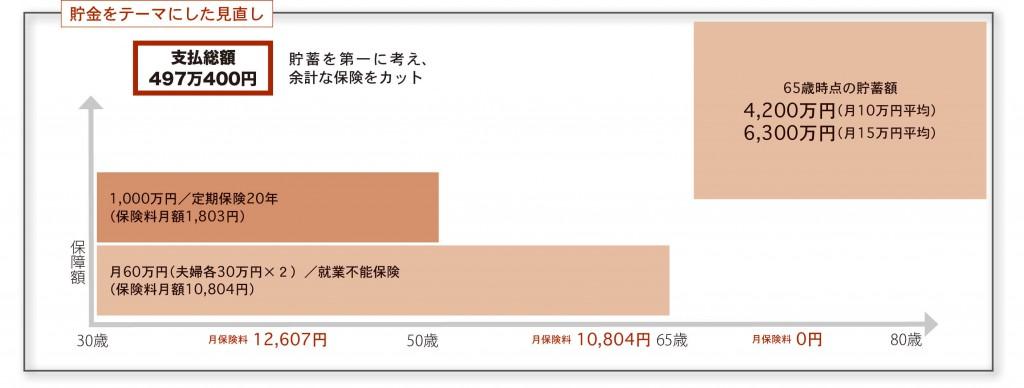 hoken-minaoshi_116-117