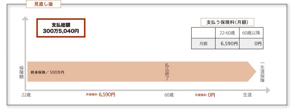 hoken-minaoshi_126-127